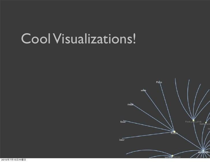 Cool Visualizations!     2010   7   15