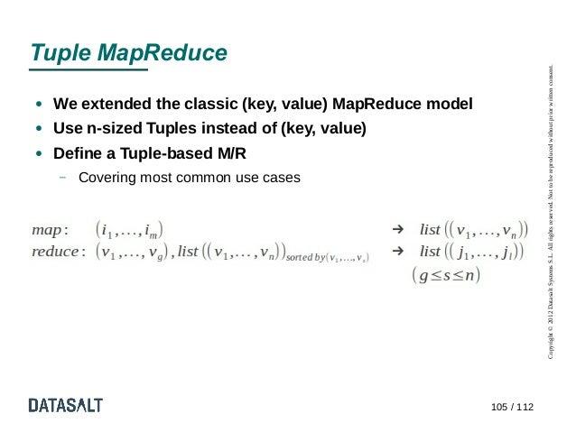 Tuple MapReduce                                                                       Copyright © 2012 Datasalt Systems S....