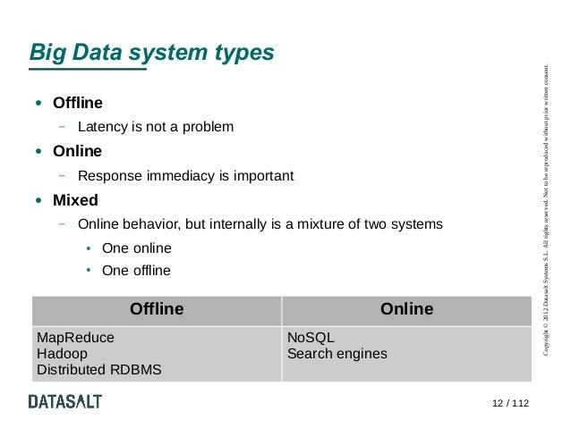 Big Data system types                                                                                 Copyright © 2012 Dat...