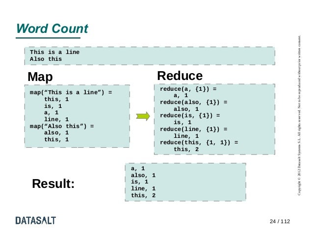 Word Count                                                                            Copyright © 2012 Datasalt Systems S....