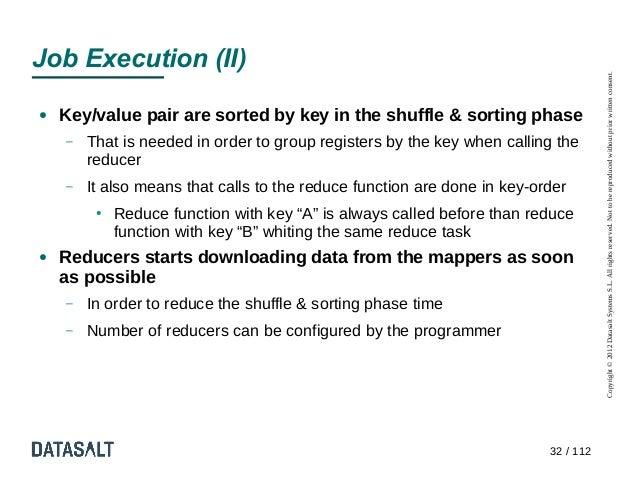 Job Execution (II)                                                                                     Copyright © 2012 Da...