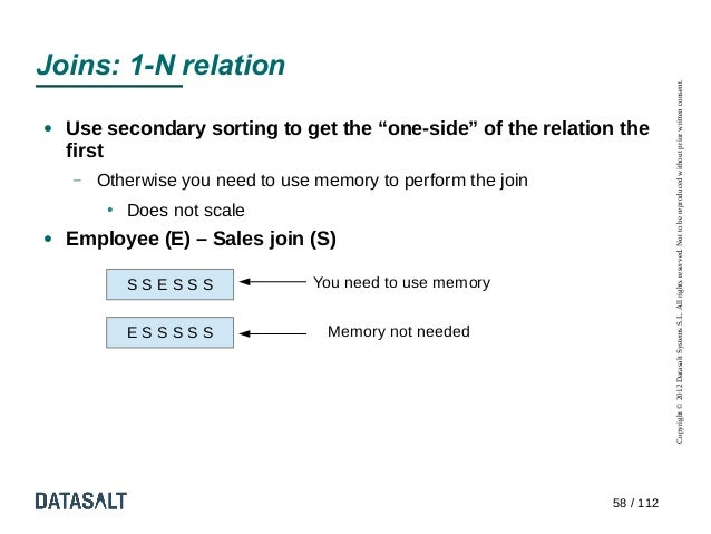 Joins: 1-N relation                                                                          Copyright © 2012 Datasalt Sys...