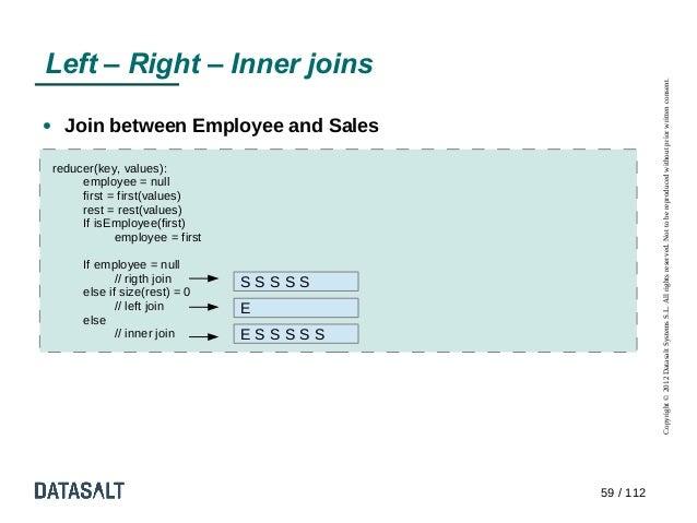 Left – Right – Inner joins                                                       Copyright © 2012 Datasalt Systems S.L. Al...