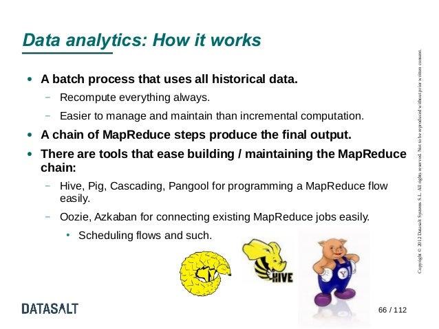 Data analytics: How it works                                                                                   Copyright ©...