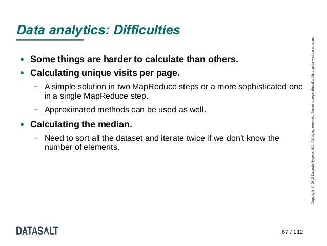 Data analytics: Difficulties                                                                                         Copyr...