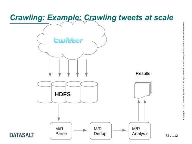 M/R   Parse                                       HDFS   M/R   Dedup   M/R   Analysis                                     ...