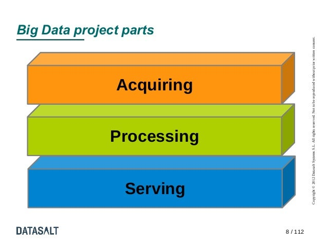 Big Data project parts              Serving                                                                               ...