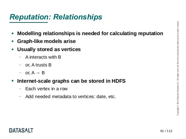 Reputation: Relationships                                                                         Copyright © 2012 Datasal...