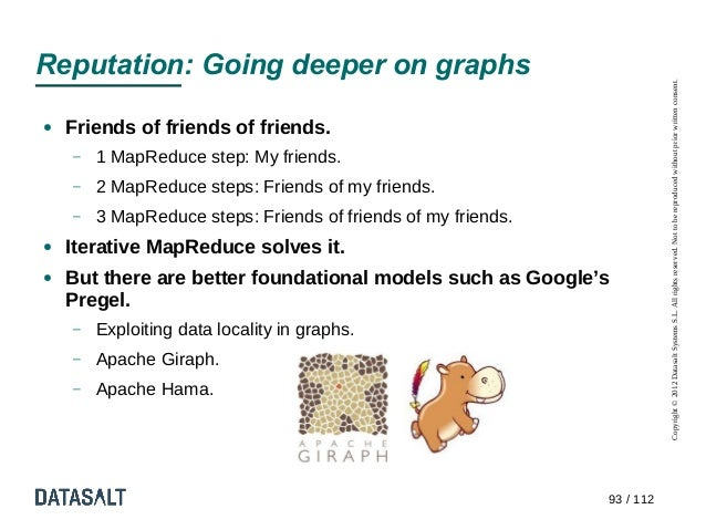 Reputation: Going deeper on graphs                                                                          Copyright © 20...