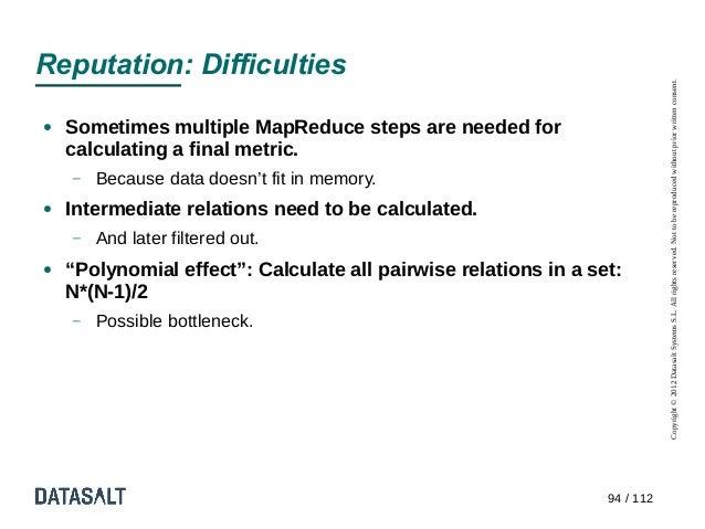 Reputation: Difficulties                                                                            Copyright © 2012 Datas...