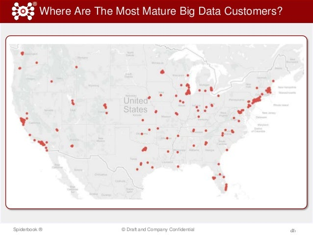 Big Data Maturity Model Slide 2