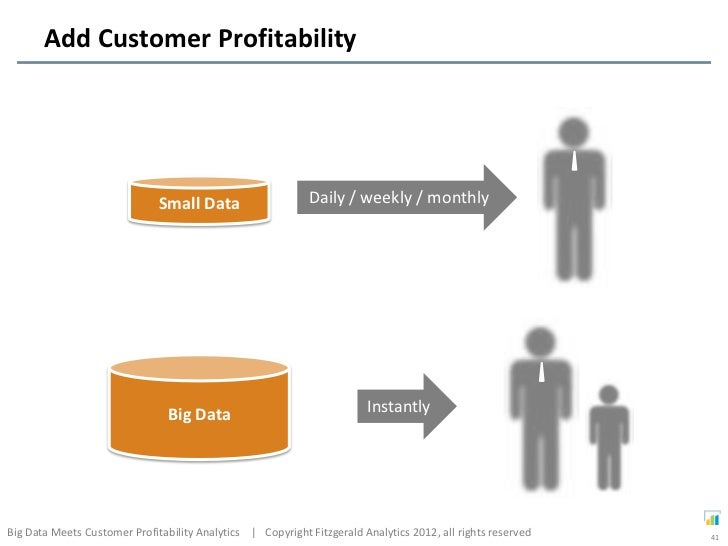 customer profitability Customer profitability analysis epicor ® customer profit analyzer provides distributors with a true understanding of their total cost to serve for each of their customers by easily segmenting and grading your customer base, you can make business decisions that will prevent unprofitable customers from eroding your margins, while protecting your most.