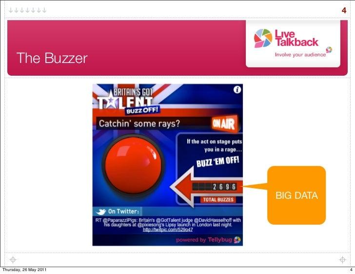 Scaling the Britain's Got Talent Buzzer