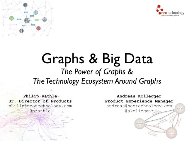 Graphs & Big Data The Power of Graphs & TheTechnology Ecosystem Around Graphs Philip Rathle Sr. Director of Products phili...