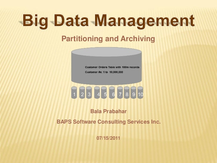 Partitioning and Archiving            Bala PrabaharBAPS Software Consulting Services Inc.              07/15/2011
