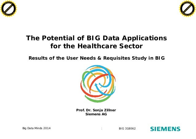 The Potential of BIG Data Applications  for the Healthcare Sector  Results of the User Needs & Requisites Study in BIG  Pr...