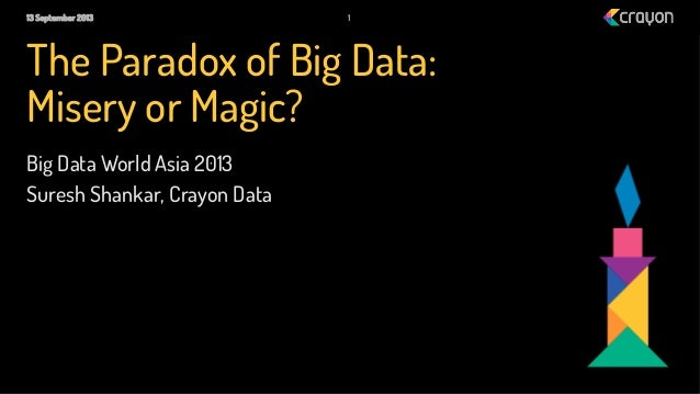 Big Data World Asia 2013 Suresh Shankar, Crayon Data 13 September 2013 1 The Paradox of Big Data: Misery or Magic?