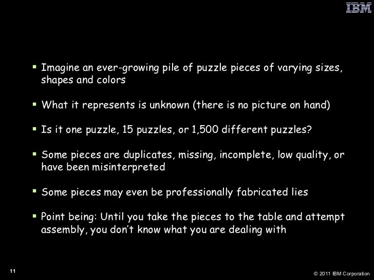 The Puzzle Metaphor <ul><li>Imagine an ever-growing pile of puzzle pieces of varying sizes, shapes and colors </li></ul><u...
