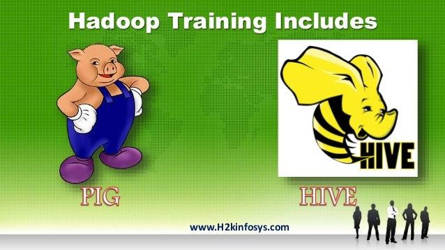 Hadoop Online Training   Big Data Online Training Course