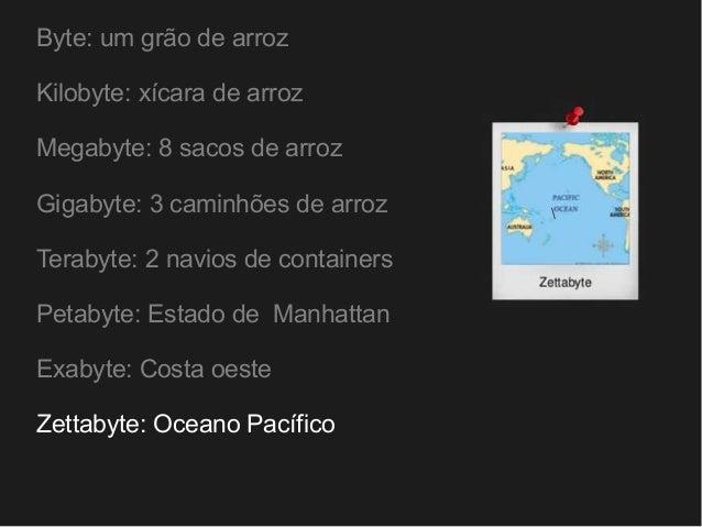 Byte: um grão de arroz  Kilobyte: xícara de arroz  Megabyte: 8 sacos de arroz  Gigabyte: 3 caminhões de arroz  Terabyte: 2...