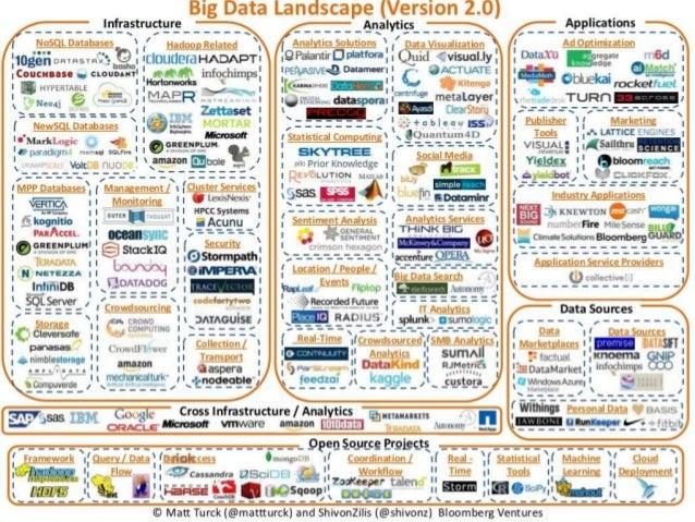 Big Data, o que é isso?