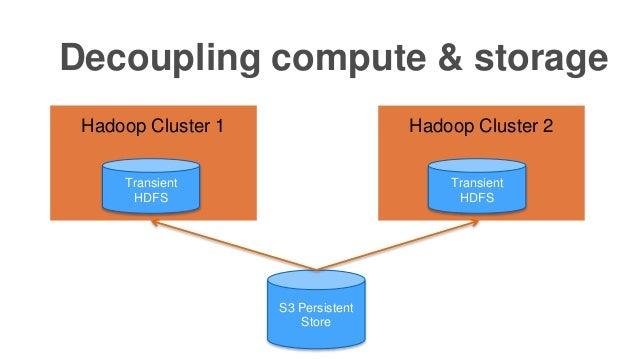 Decoupling compute & storage Hadoop Cluster 1 Transient HDFS Hadoop Cluster 2 Transient HDFS S3 Persistent Store