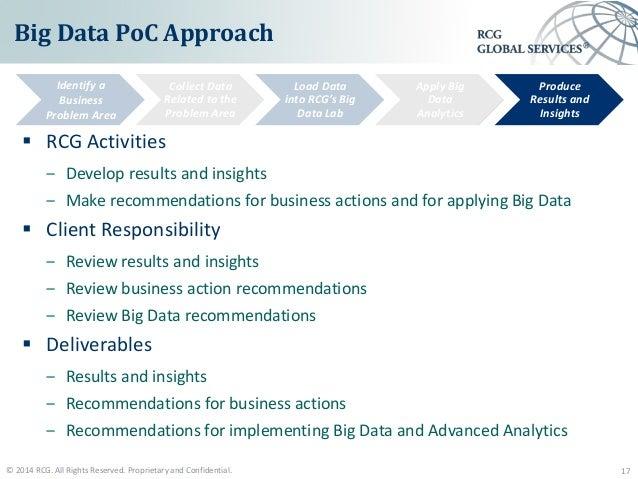 big data proof of concept, Presentation templates
