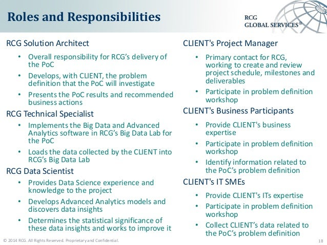 Solution architect roles and responsibilities ppt