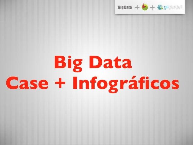 Big DataCase + Infográficos