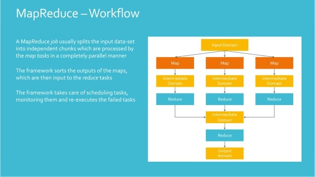 HDFS, the storage layer of Hadoop, is a distributed, scalable, Java-based file            system adept at storing large vo...