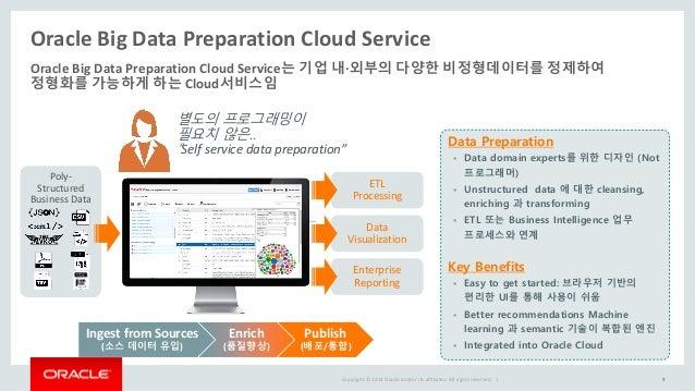 Oracle Big Data Cloud Machine - mandegar info