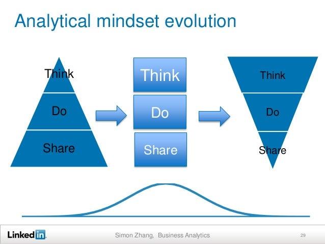 analytical mindset