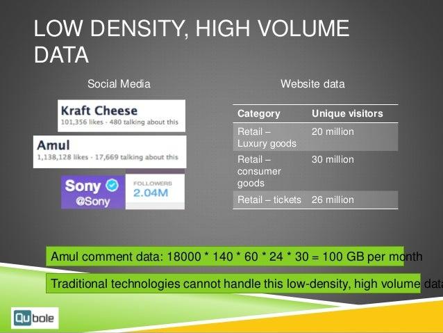 Big dataproposal Slide 3