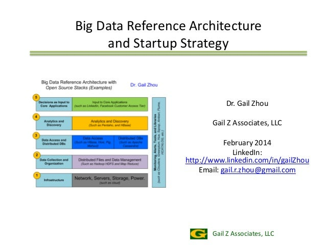 Big data reference architecture and start up startegy for Architecture big data
