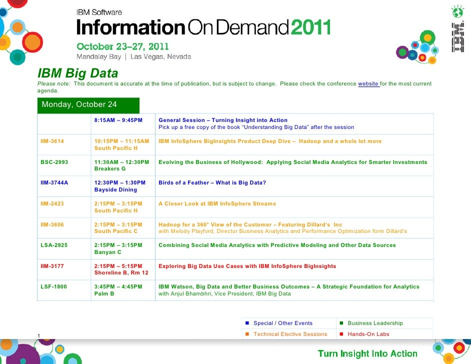 IBM Big DataPlease note: This document is accurate at the time of publication, but is subject to change. Please check the ...