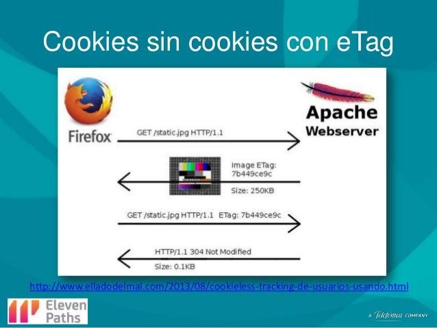 Cookies sin cookies con eTag  http://www.elladodelmal.com/2013/08/cookieless-tracking-de-usuarios-usando.html