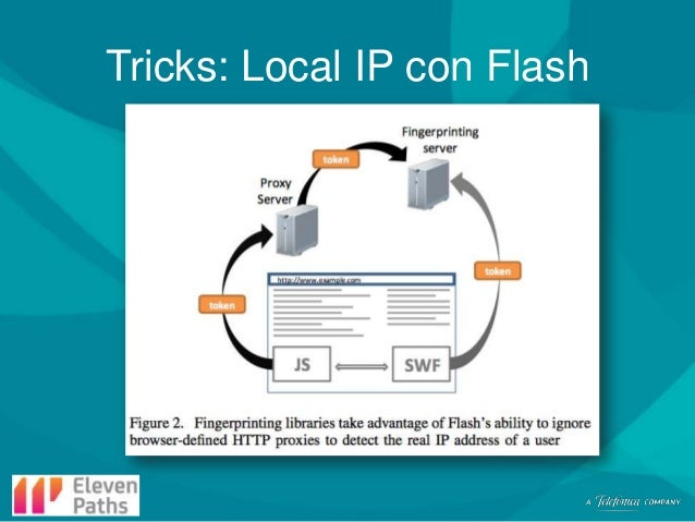 Tricks: Local IP con Flash