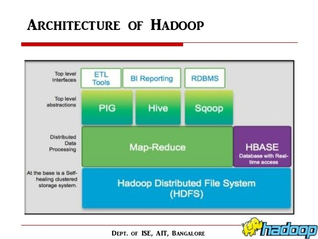 BIGDATA- Survey on Scheduling Methods in Hadoop MapReduce ...