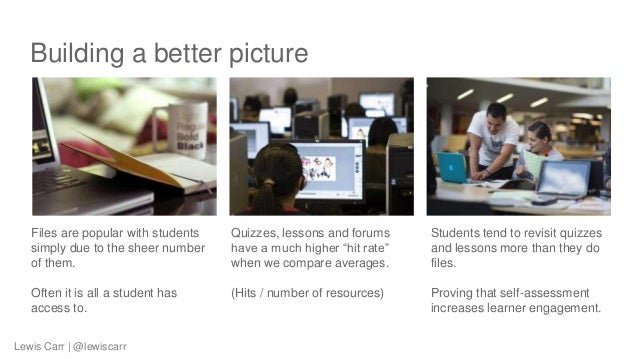 Building a better picture Files are popular with students simply due to the sheer number of them. Often it is all a studen...