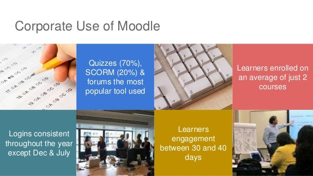 Corporate Use of Moodle Learners enrolled on an average of just 2 courses Quizzes (70%), SCORM (20%) & forums the most pop...