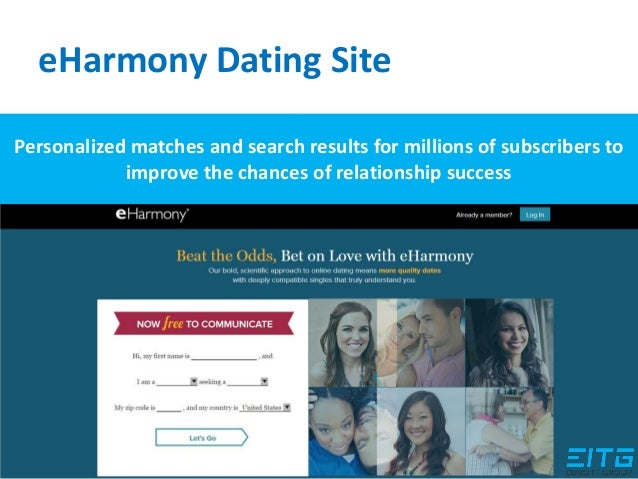 dating site success A review of the top dating sites would be odd if it lacked pof (as it is known to its forum users), as it is considered to be the first successful free dating site model on the internet the amount of people using this feature-rich site (which includes heavily-trafficked forums, compatibility questionnaires and the.