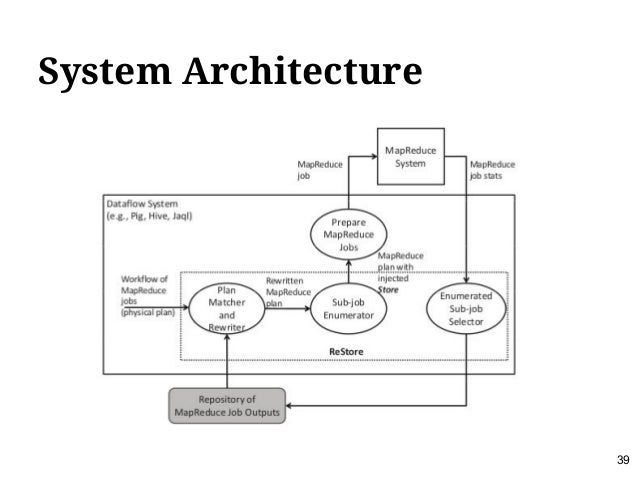 Data Processing System : Big data processing systems research