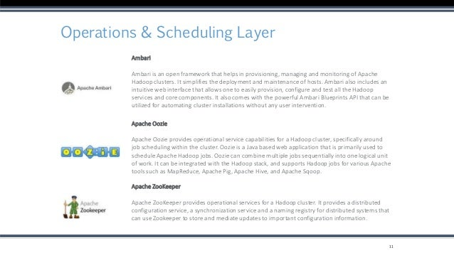 Operations & Scheduling Layer 11 Ambari Ambari is an open framework that helps in provisioning, managing and monitoring of...