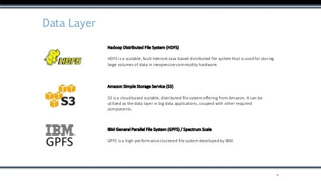 Data Layer 4 Hadoop Distributed File System (HDFS) HDFS is a scalable, fault-tolerant Java based distributed file system t...