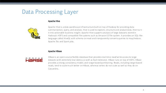Data Processing Layer 6 Apache Hive Apache Hive is a data warehouse infrastructure built on top of Hadoop for providing da...