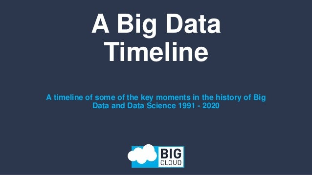 A Big Data Timeline A timeline of some of the key moments in the history of Big Data and Data Science 1991 - 2020