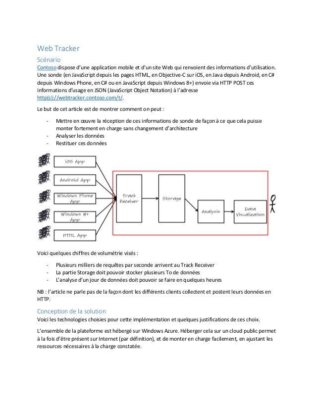 Web Tracker Scénario Contoso dispose d'une application mobile et d'un site Web qui renvoient des informations d'utilisatio...