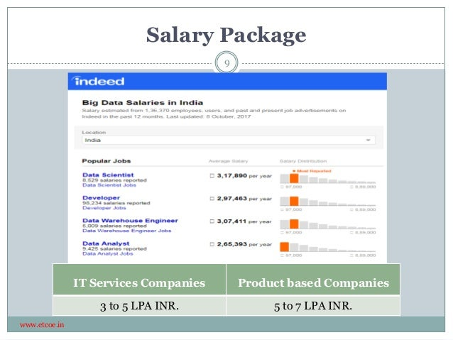 Salary Package www.etcoe.in 9 IT Services Companies Product based Companies 3 to 5 LPA INR. 5 to 7 LPA INR.
