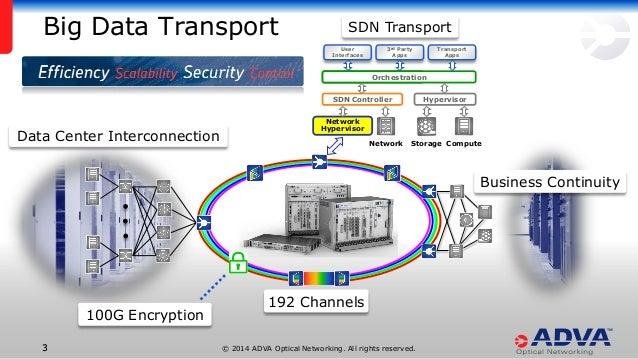 Big Data Transport Slide 3
