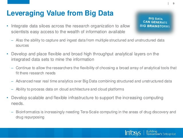 Big Data And Its Impact On Industry (Example Of The